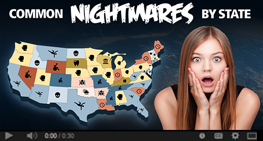 Common Nightmares By State